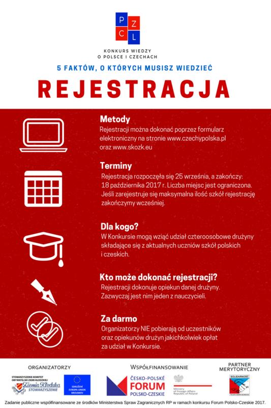 Zasady rejestracji.png