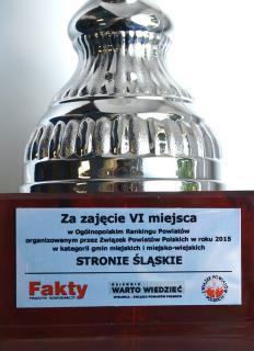 Galeria Ranking Gmin i Powiatów