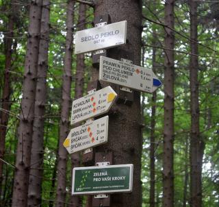 """Galeria Gminny szlak pieszy nr 2 """"Na Sedlo Peklo - w kierunku Nyznerowskich Wodospadów"""""""